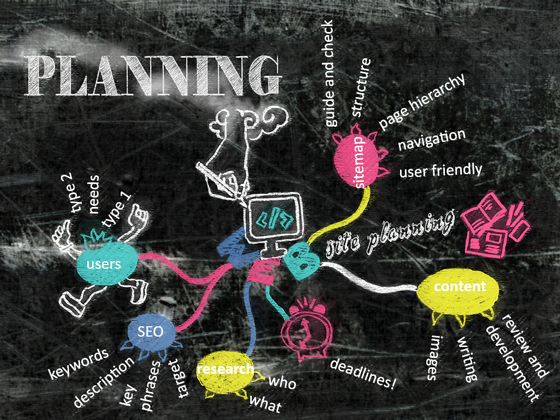 infographic-web design2 planning